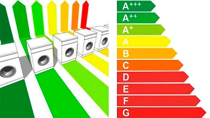 Класс энергопотребления автомата