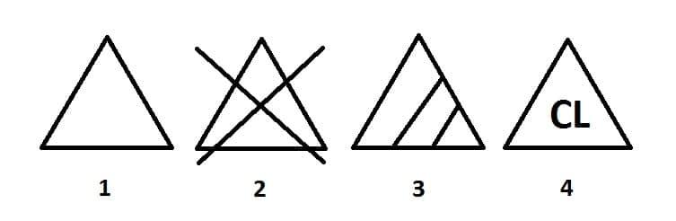 Отбеливание всегда в треугольнике