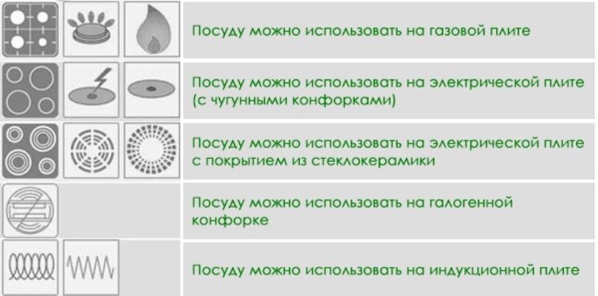 Таблица значков с расшифровкой