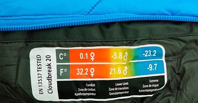 Пример этикетки с температурным режимом