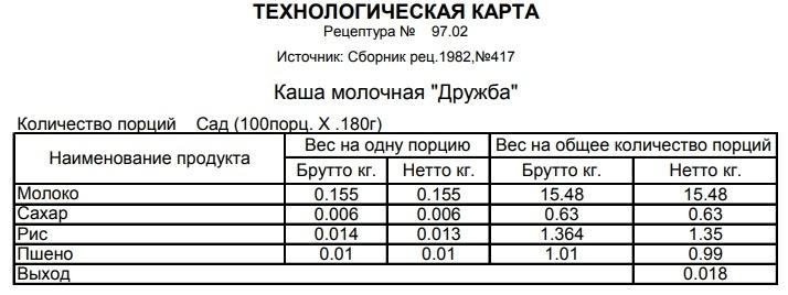 """Каша молочная """"Дружба"""""""
