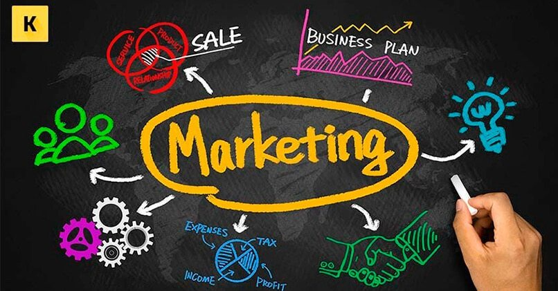 Лучшие курсы по маркетингу
