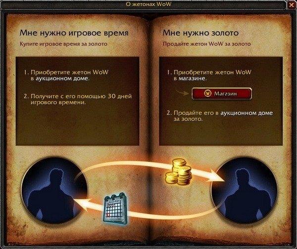 Покупка жетонов в World of Warcraft