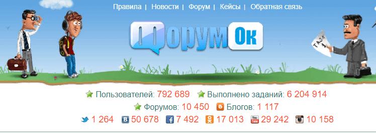 Сервис платных комментариев на форумах ForumOk