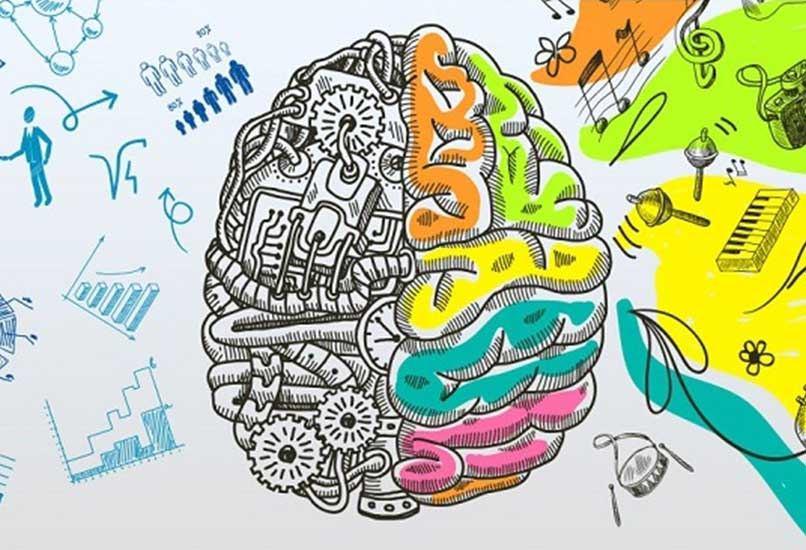 Развитие правого полушария для ментальной энергии