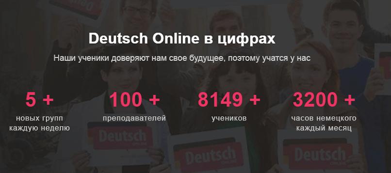 Преимущества сервиса Deutsch Online