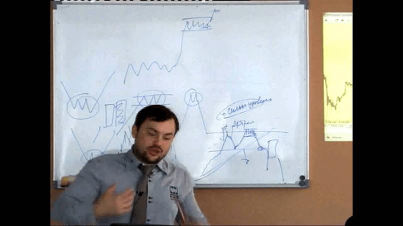 Расширенный курс по трейдингу от Александра Вольверина