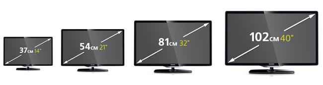 Экраны компьютеров в дюймах и сантиметрах