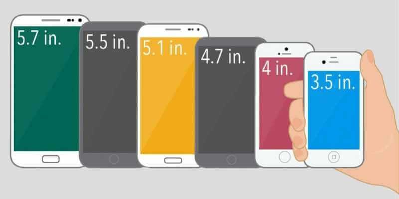 Размеры телефонов в дюймах в соотношениях с рукой человека
