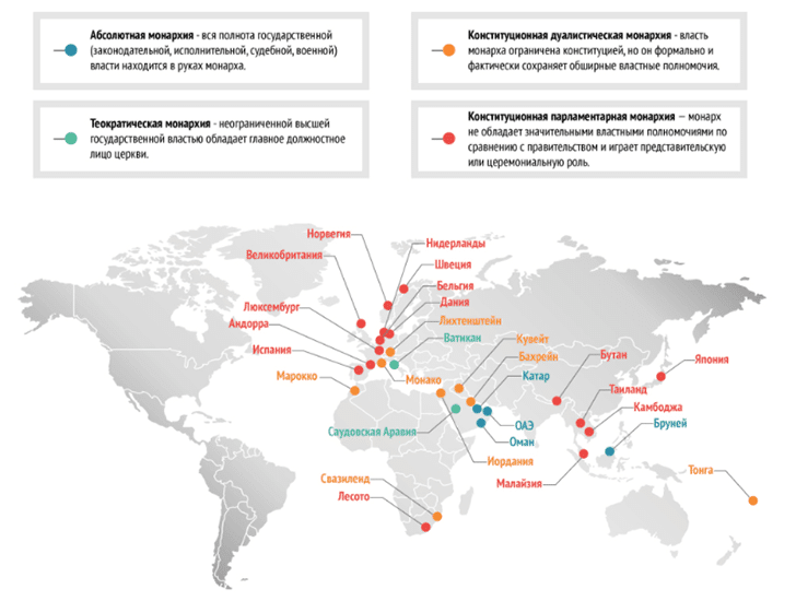 Страны-монархии на карте мира