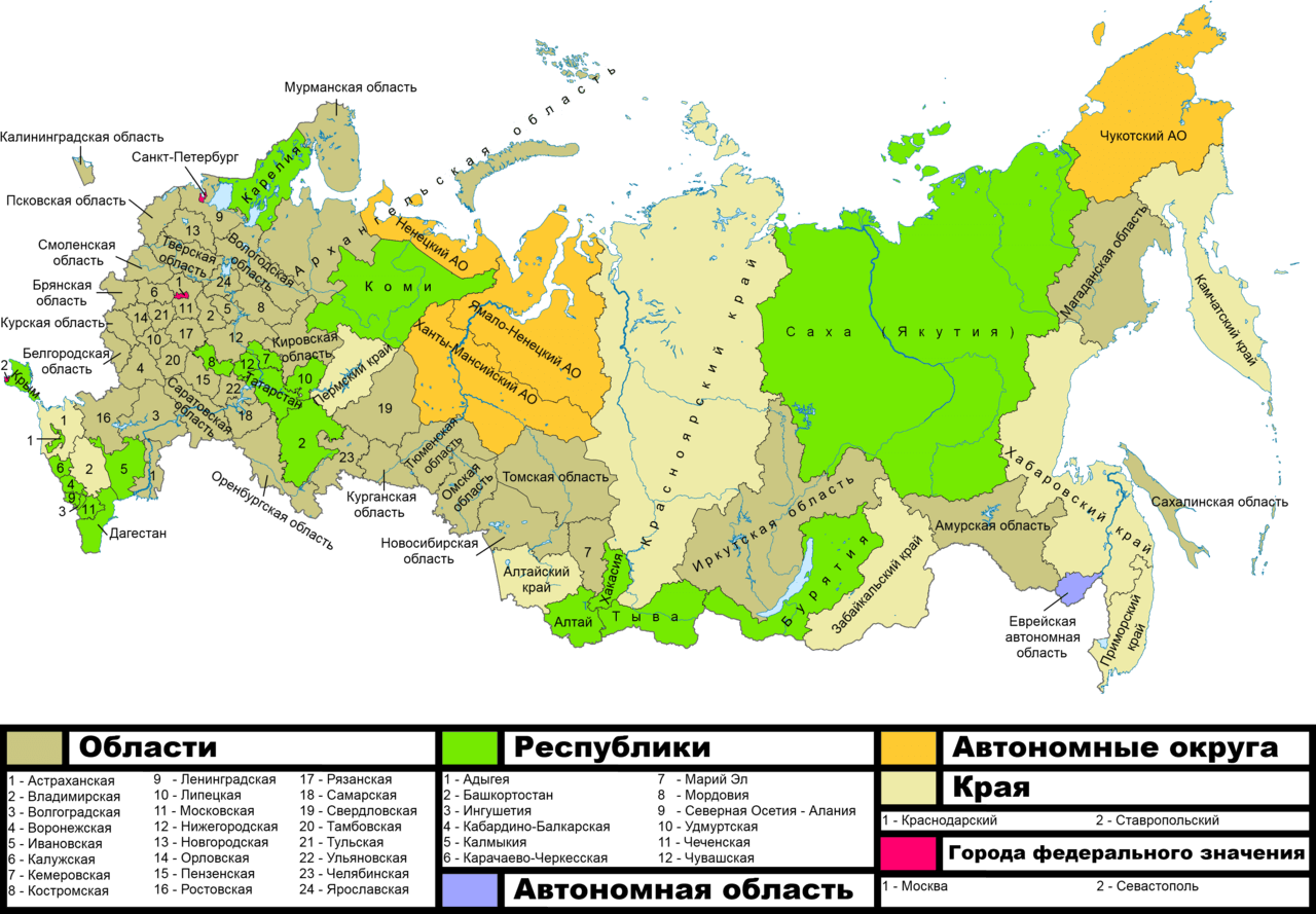 Структура субъектов РФ