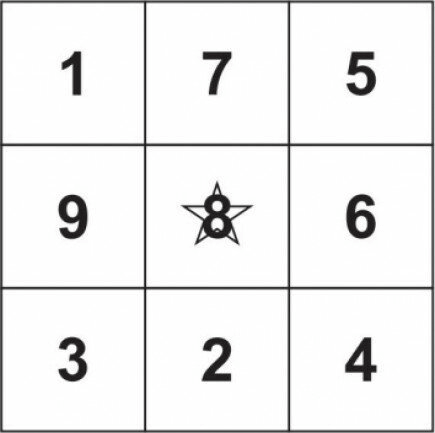 Еще одна простая таблица Шульте