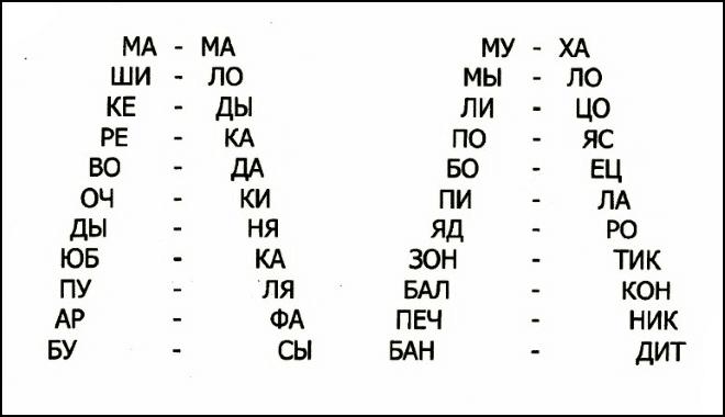 Клиновидная таблица с буквами