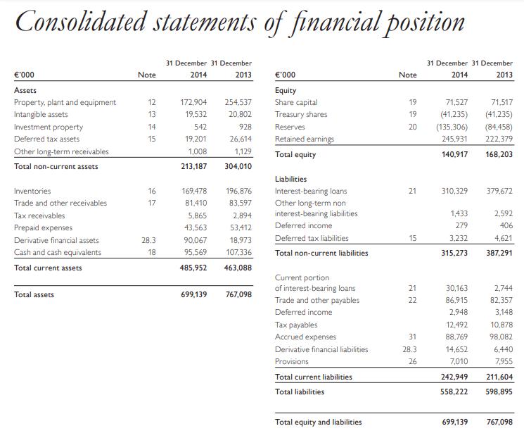 Орифлэйм отчитывается о своем финансовом положении