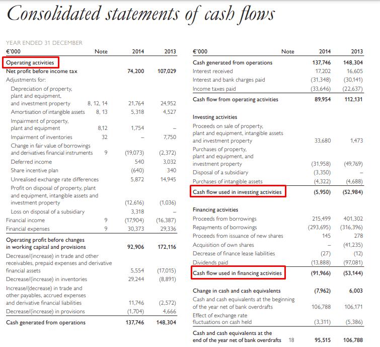 Отчет компании Орифлэйм о движении денежных средств