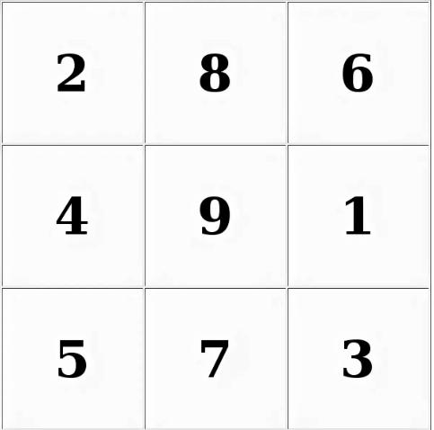 Простая таблица Шульте