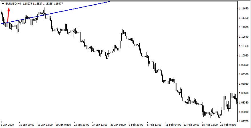 Рынок развернулся и пошел вниз